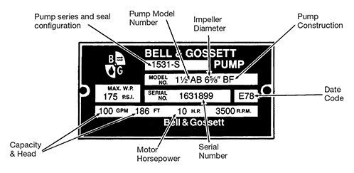 Bell & Gossett Series 1531 pump identification label