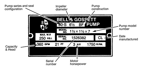 Bell & Gossett Series 80 pump identification label